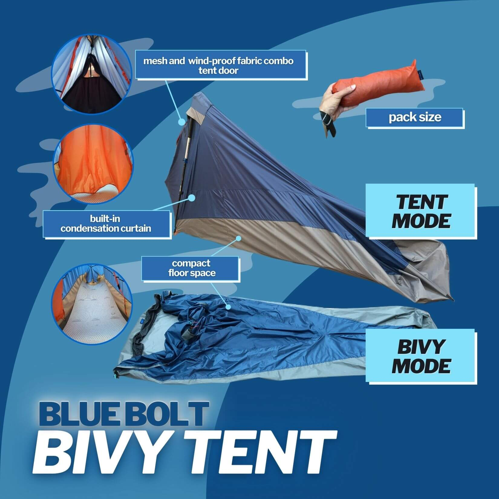 Infographic for Blue Bolt Bivy Tent