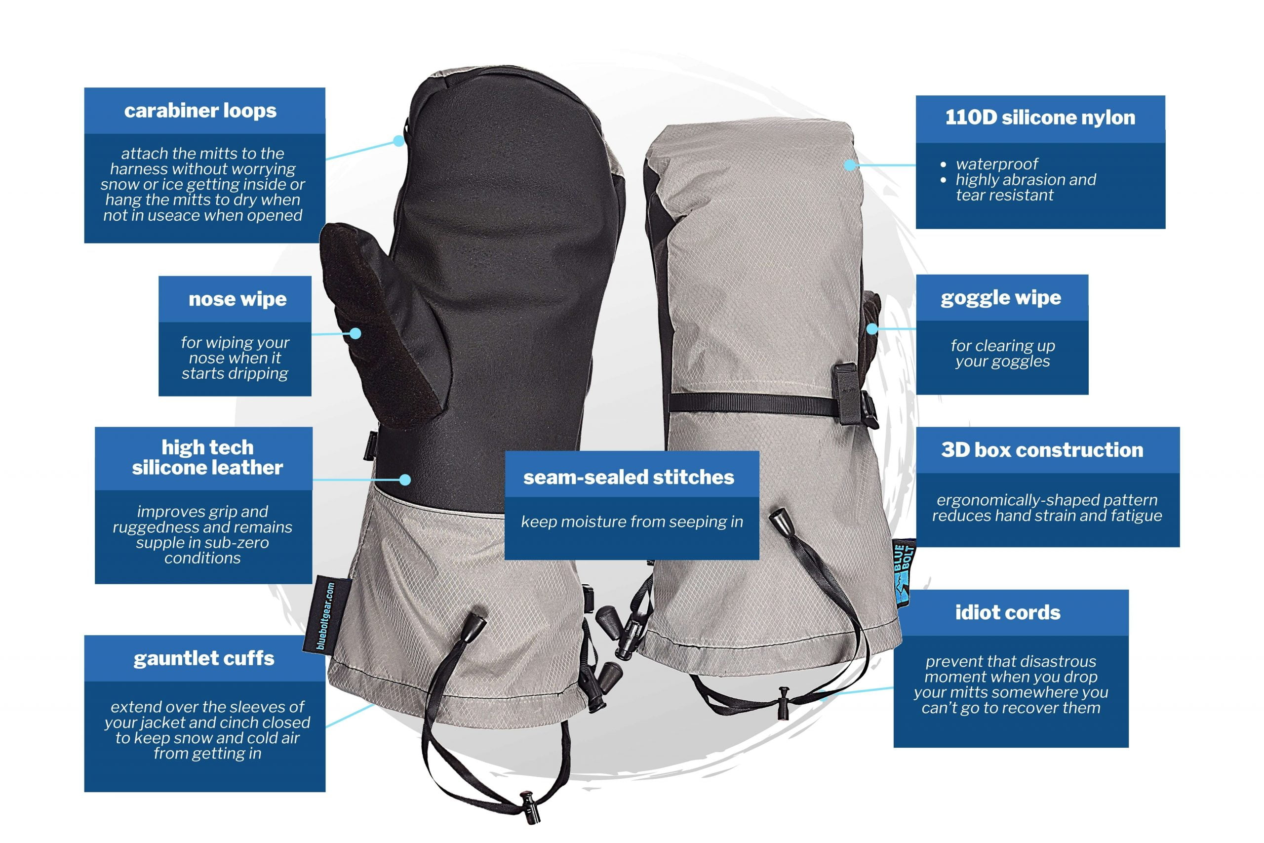 Infographic of Blue Bolt Yeti Mitts Layer 2