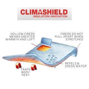 climashield infographic