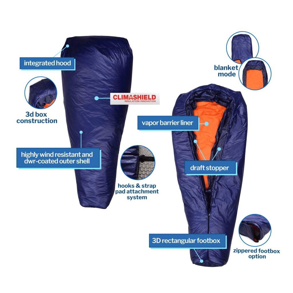 BLUE BOLT Solo Quilt product image