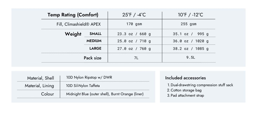 table to show the solo quilt tech specs